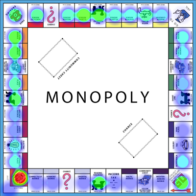 Monopoly Heat Map